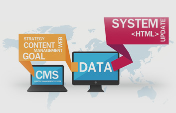 Content Marketing System Plan