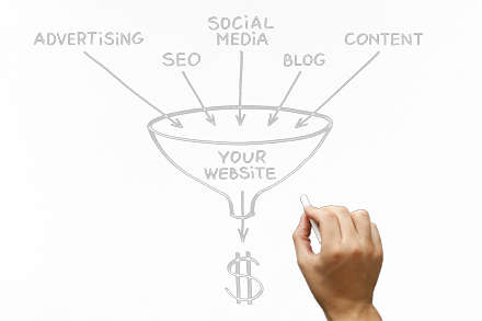 ROI strategy funnel image