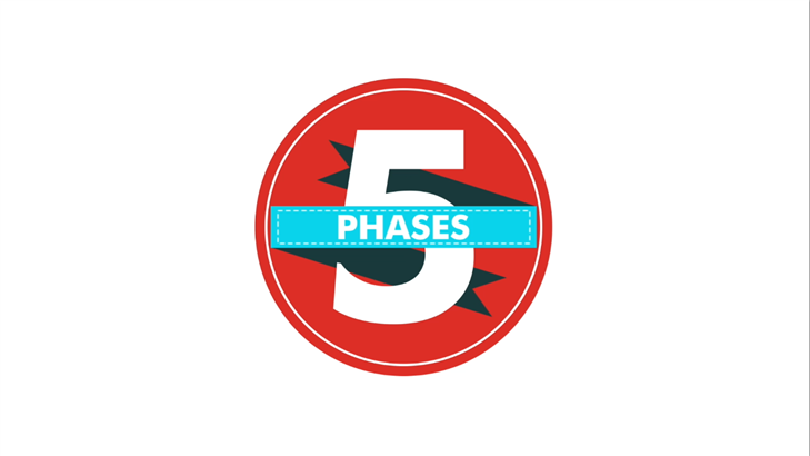 five phases of design process